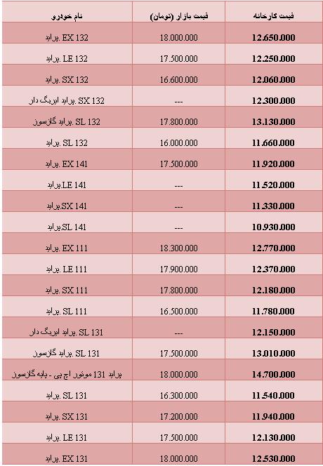 جدول قیمت انواع پراید از کارخانه تا بازار