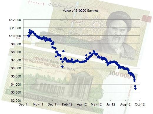 بانک مرکزی جدیدترین نرخ تورم را اعلام کرد