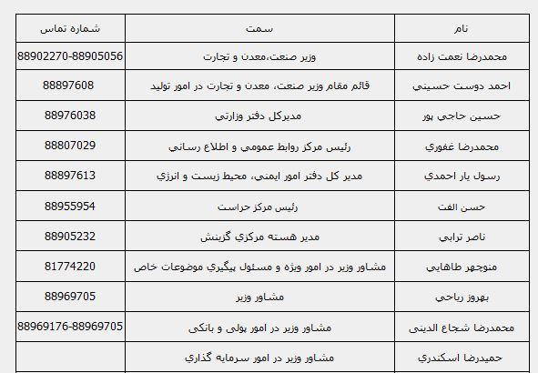 شماره تلفن وزیر صنعت و معدن وتجارت