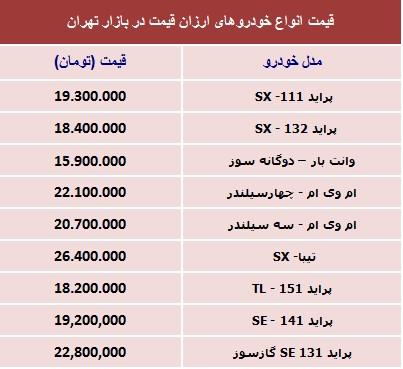 قیمت ماشین تا 30 میلیون تومان + جدول