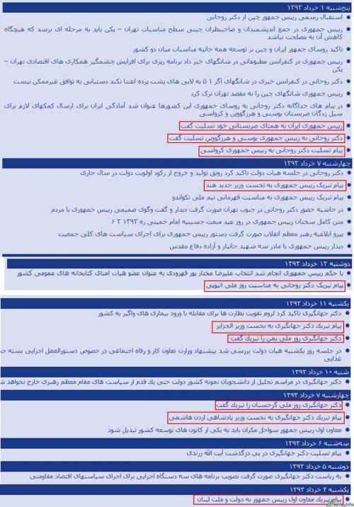 چرا حسن روحانی پیروزی بشار اسد را تبریک نگفت؟