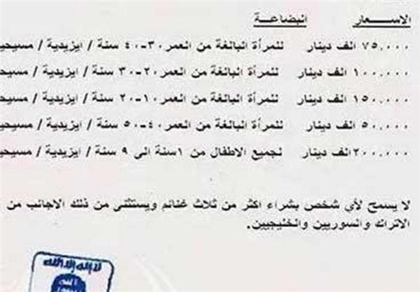 داعش دختران را چند می فروشد +تصویر